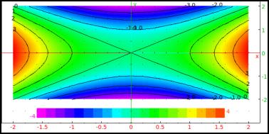 Symbolic algebra and Mathematics with Xcas