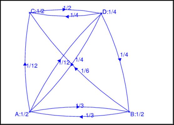 Calcul Formel Et Mathématiques Avec Xcas