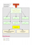 images:436px-restricted-schema-web.png