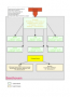 images:180px-restricted-schema-web.png